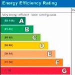 Energy Efficiency: What is the IPMVP?