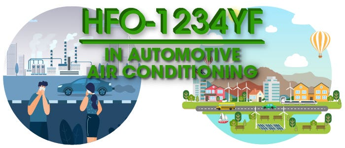 HFO-1234YF in Automotive Air Conditioning