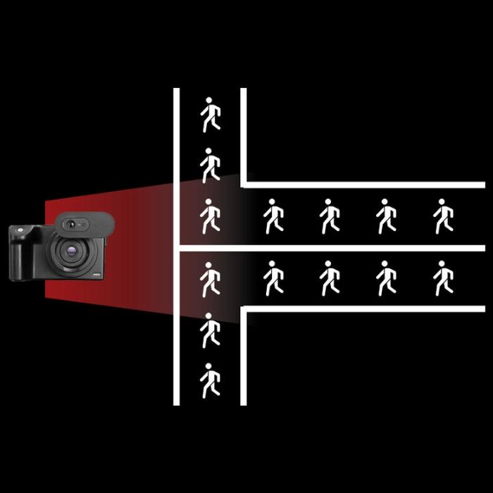 Fotric Screening System Social Distancing