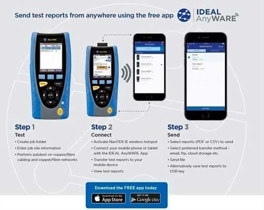 Ideal AnyWARE App